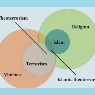 Theoterrorisme