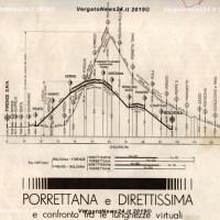 """La direttissima Bologna – Firenze e la """"Linea Madre"""" Porrettana. Storie di ferrovie 6°: Una Linea Madre"""