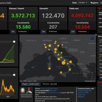 07/05/2021- Covid in Appennino: I dati di oggi