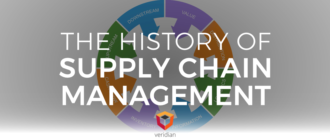 [INFOGRAPHIC] The Evolution and History of Supply Chain Management