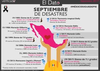 Septiembre de desastres   El dato del 26 de septiembre