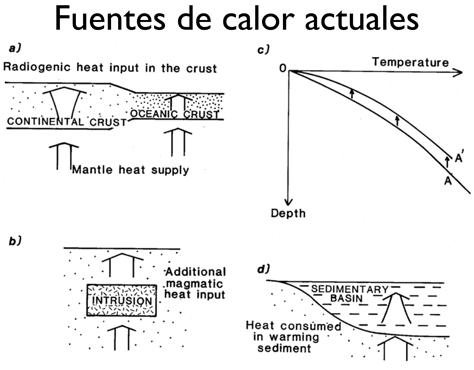 Desmontando el examen de Petrología Metamórfica de los Ingenieros (I) (2/4)