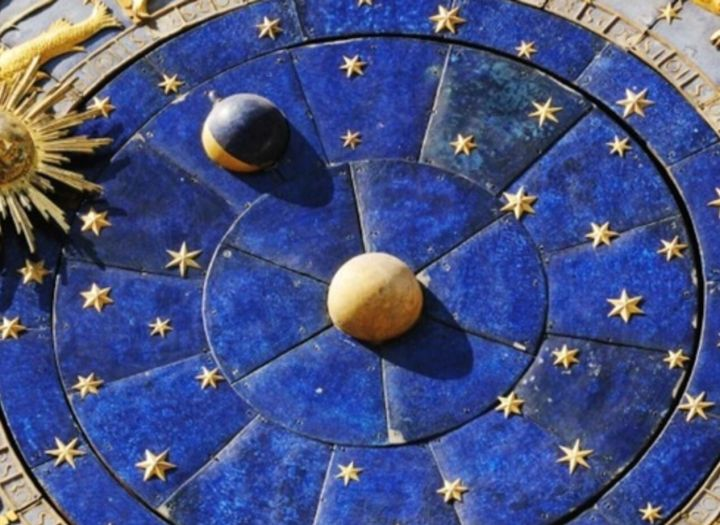House System of Astrology