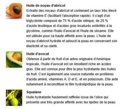 Ultra Facial Cleanser - Kiehl s ingrédient