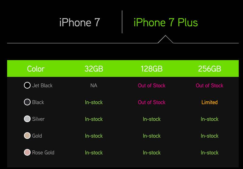 Maxis iPhone 7 Plus models