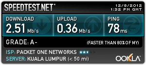 SpeedTest02