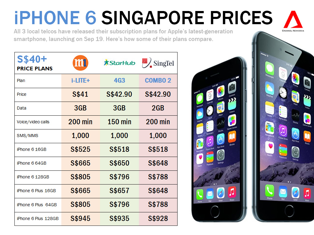 cost of an iphone 6 singapore telcos reveal iphone 6 plans 16835