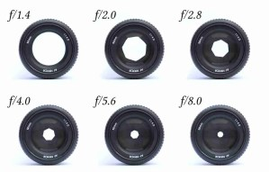 An image of the aperture openings inside a camera lens