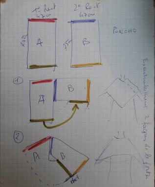 Mémento du pliage des rectangles pour obtenir le poncho