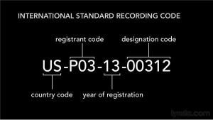 International Standard Recording Code