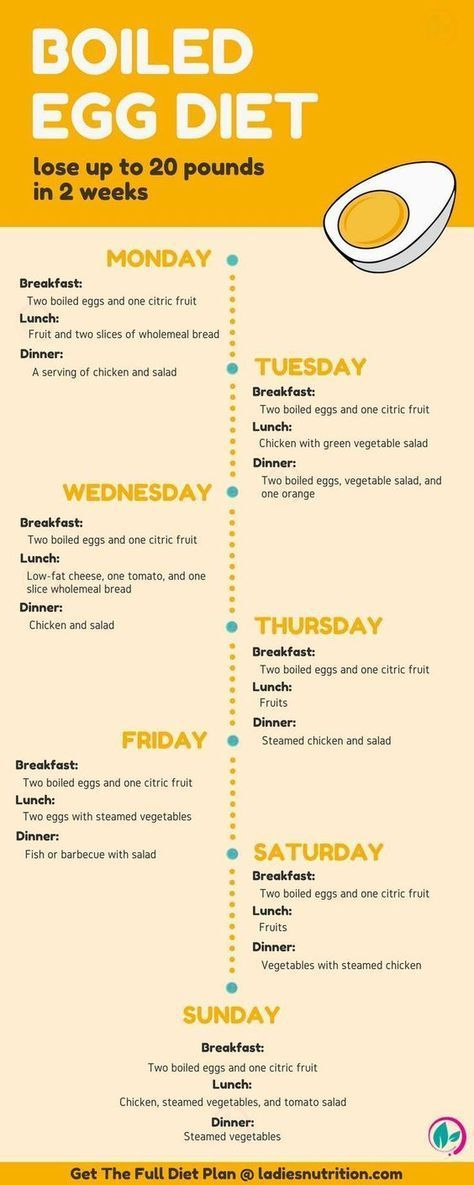 simple diet plan for weight lose