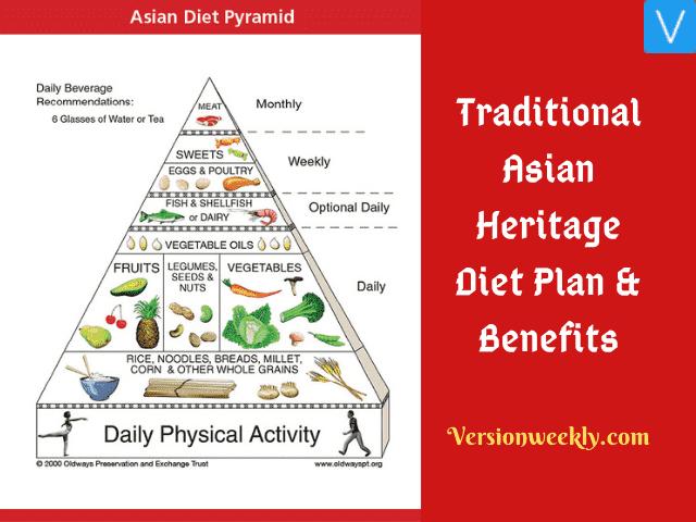 Asian Diet Plan & Health Benefits