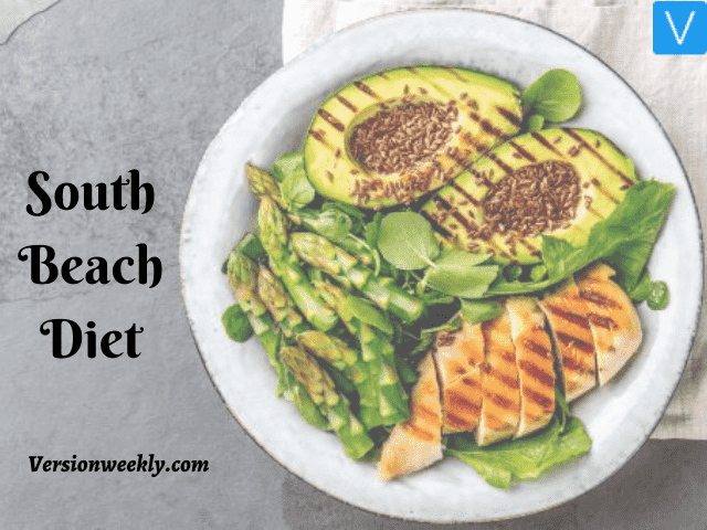 What is South Beach Diet Plan