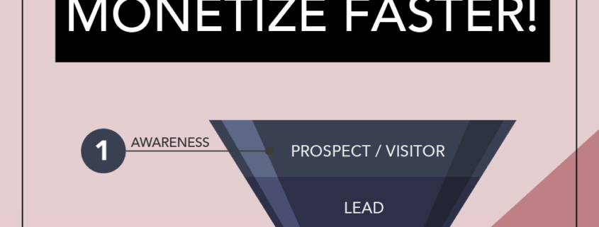 monetize your website quicker, digital marketing sales funnel