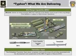 плакат ракетного комплекса «Typhoon» для Армии США