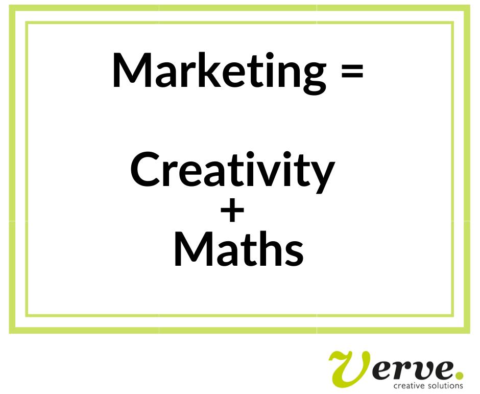 Marketing equals Creativity plus Maths