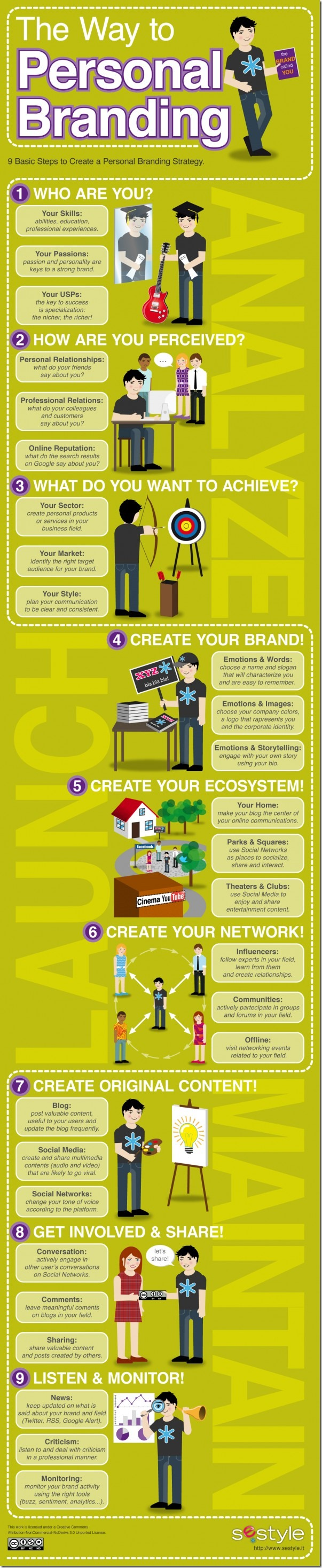 personal-branding-infographic-e1341908583405