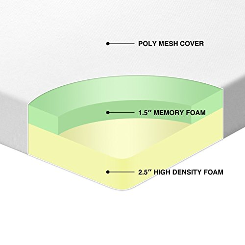 The Mattress Topper Is Quite Firm Which Why Some May Not Find It As A Good Option For Them And Provides Nice Support S Built Enough To