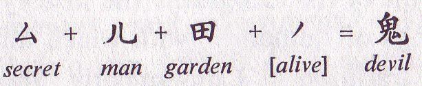 secret + omul + grădină + [în viață] = diavol