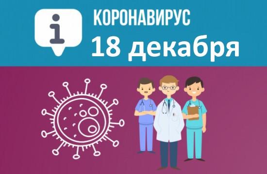 Оперативная сводка по коронавирусу в Севастополе на 18 декабря