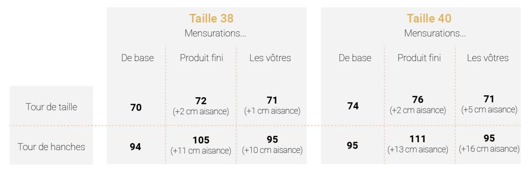 Choix tailles 38 - 40 - Mensurations