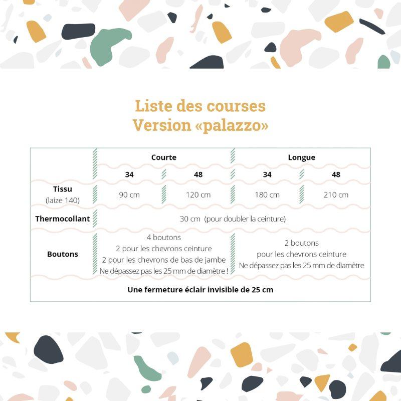 liste de course version palazzo