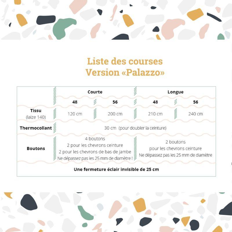 Liste des courses version Palazzo