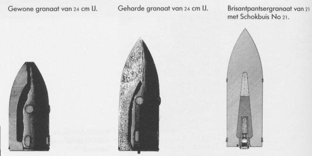 Granaat to kanon 21cm ijzer