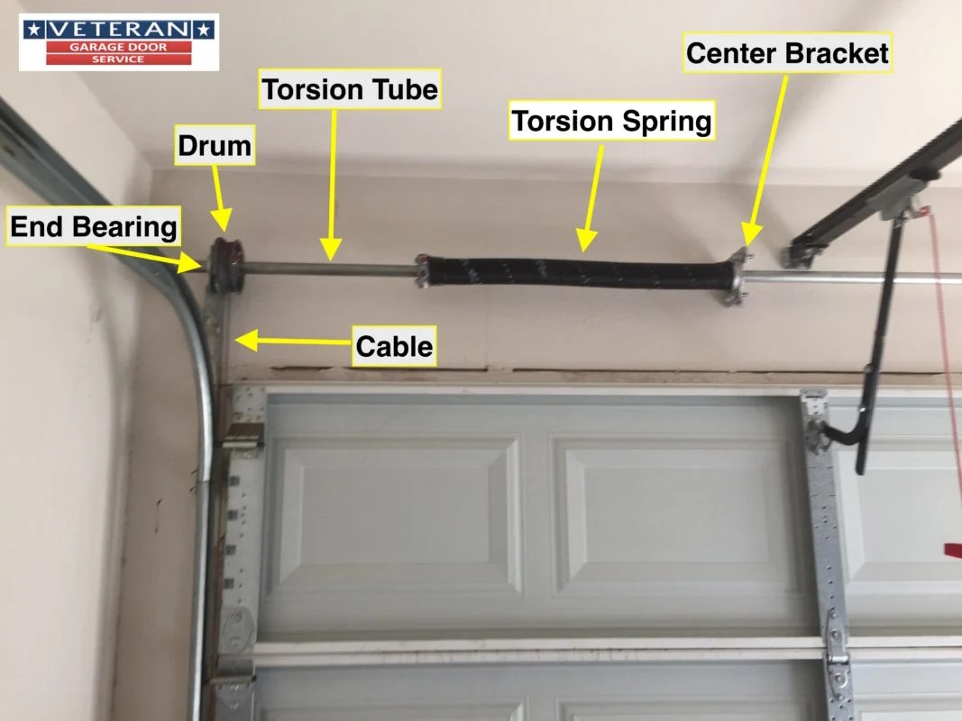 Image Result For How To Lift A Garage Door With A Broken Spring