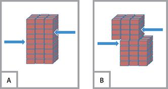 Figure 1.9a