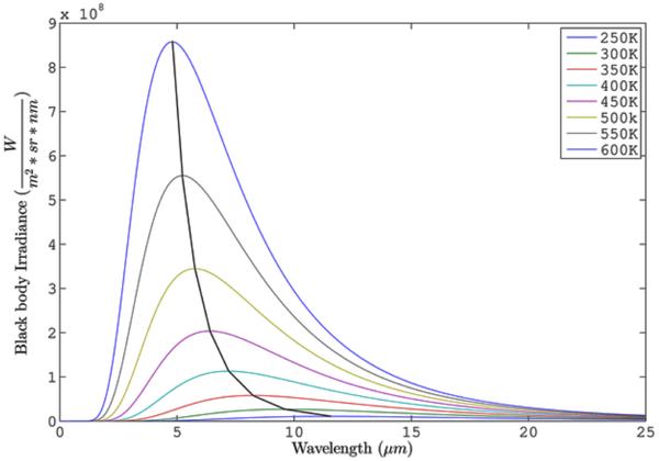 Figure978-1-5225-5640-4.ch007.f06