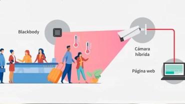 La IA posibilita cámaras que miden la temperatura corporal en tiempo real
