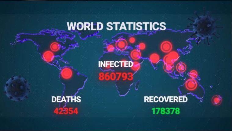 Corona Virus Informing