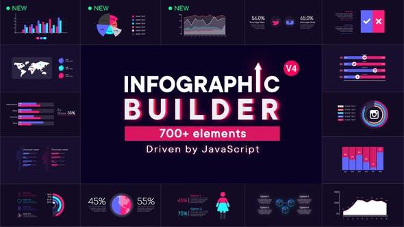 Infographic Builder V4