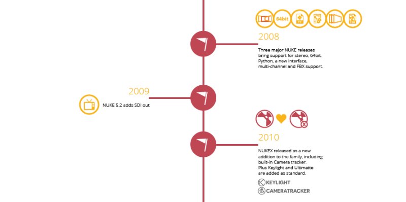 infographic_2008-2010_1