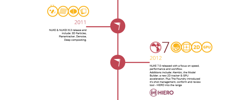 infographic_2011-1012