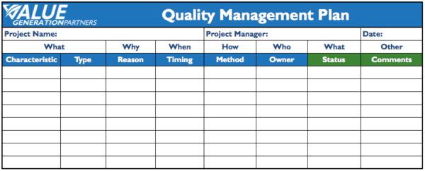 Generating Value by Using a Project Quality Management ...