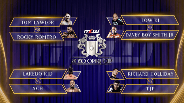 MLW Opera Cup 2020