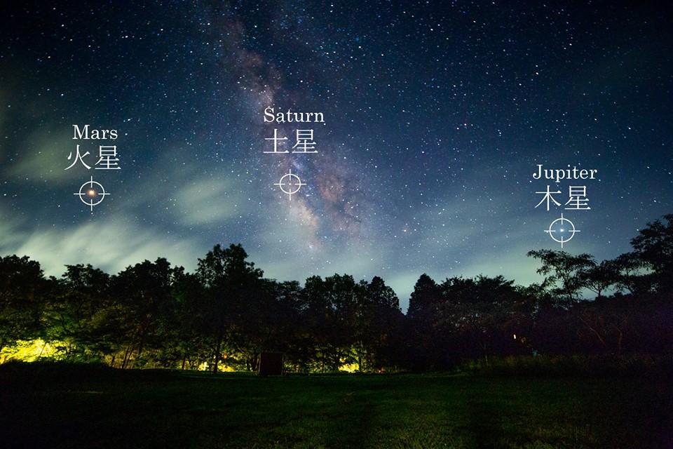 星見ヶ原から見た3惑星(2018年、クリックで拡大)