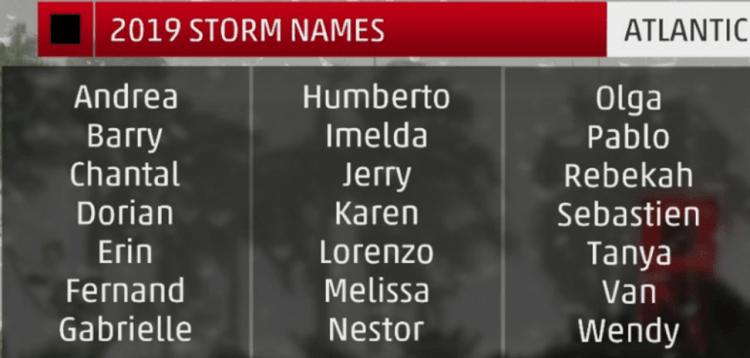 Nomes furacões_Foto The Weather Channel