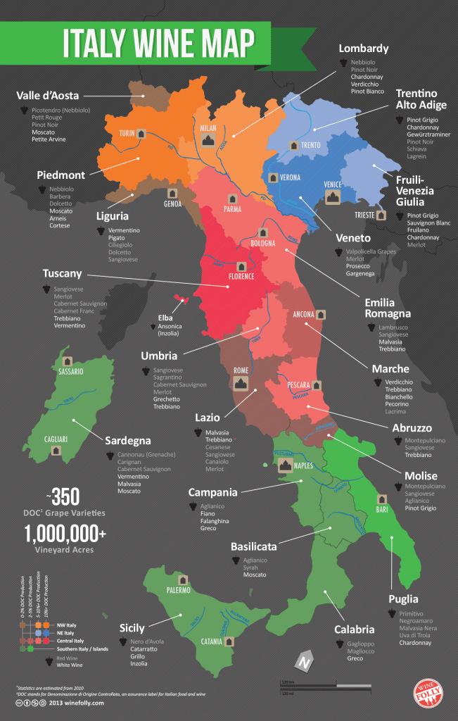 Importantes vinhos italianos divididos por regiões