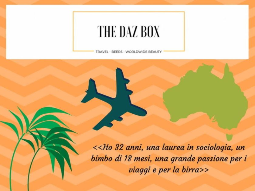 Travel Interview - The Daz Box