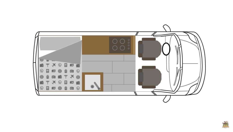 camperizar la furgoneta