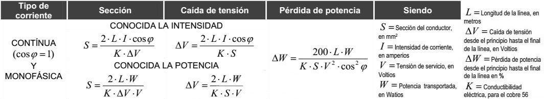 cálculo de conductores eléctricos continua