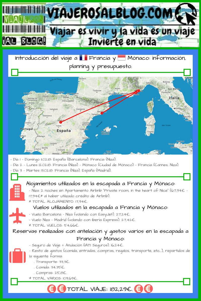 Introducción del viaje a Francia y Mónaco información, planning y presupuesto.