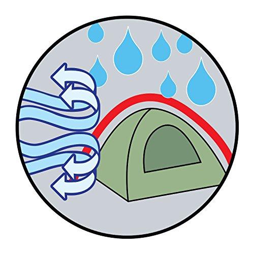 Campingaz Aravis 2 - Tienda de campaña 2