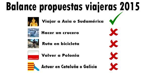 Balance propuestas viajeras 2015