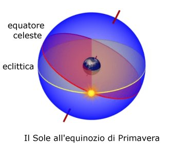 orbita.gif (9912 byte)