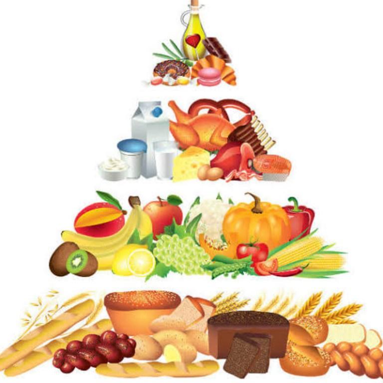 Desafio de uma alimentação saudável