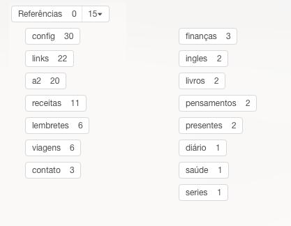 Referências - Evernote